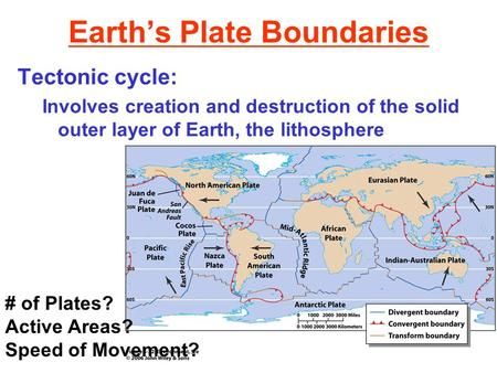 Earth's Plate Boundaries Tectonic cycle: Involves creation and destruction of the solid outer layer of Earth, the lithosphere # of Plates? Active Areas?