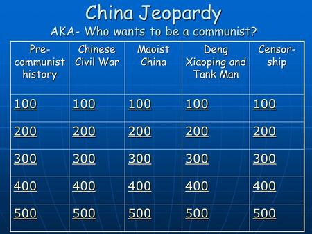 China Jeopardy AKA- Who wants to be a communist? Pre- communist history Chinese Civil War Maoist China Deng Xiaoping and Tank Man Censor- ship 100 200.