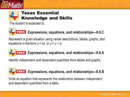 Texas Essential Knowledge and Skills The student is expected to: Expressions, equations, and relationships—6.6.C Represent a given situation using verbal.