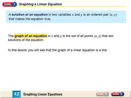 Graphing a Linear Equation A solution of an equation in two variables x and y is an ordered pair ( x, y ) that makes the equation true. The graph of an.