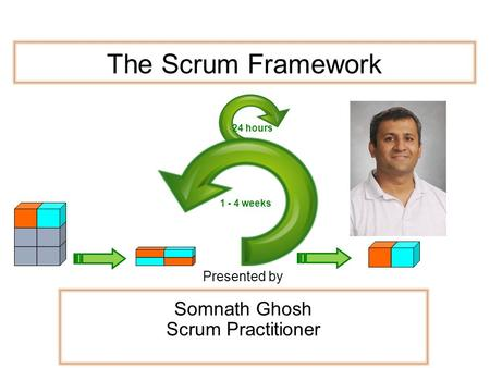 The Scrum Framework Presented by Somnath Ghosh Scrum Practitioner 24 hours 1 - 4 weeks.