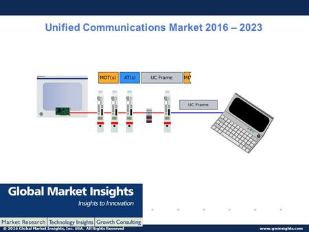 © 2016 Global Market Insights, Inc. USA. All Rights Reserved www.gminsights.com Unified Communications Market 2016 – 2023.