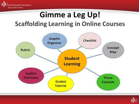 Scaffolding Learning in Online Courses