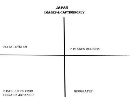 Japan Social System 3 influences from China on Japanese 3 images Religion Geography IMAGES & CAPTIONS ONLY.