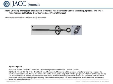 Date of download: 6/27/2016 Copyright © The American College of Cardiology. All rights reserved. From: Off-Pump Transapical Implantation of Artificial.