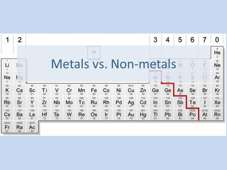 Metals vs. Non-metals. To the right of and above the zigzag line are the non-metals. A zigzag line divides the periodic table into two categories.  To.
