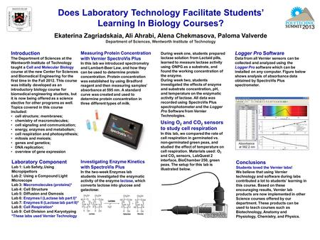 Does Laboratory Technology Facilitate Students' Learning In Biology Courses? Ekaterina Zagriadskaia, Ali Ahrabi, Alena Chekmasova, Paloma Valverde Department.