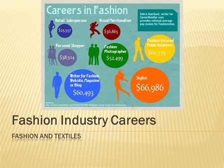 Fashion Industry Careers. What is a job? A job is something you do for a paycheck. What is a career? A succession of related jobs you do as your life.