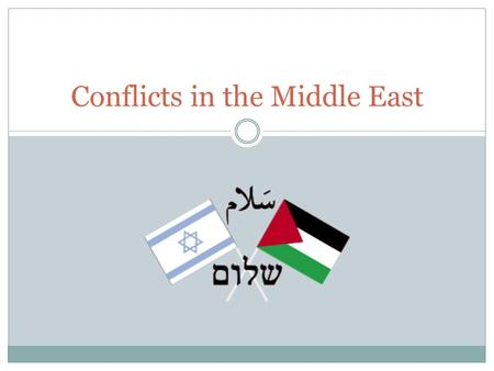 Conflicts in the Middle East. Background Israel: promised land of the Jews dating back 3000 years Palestine: land consisting of Israel, West Bank and.