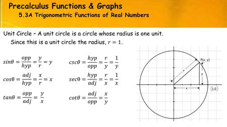 Precalculus Functions & Graphs Unit Circle – A unit circle is a circle whose radius is one unit. 5.3A Trigonometric Functions of Real Numbers.