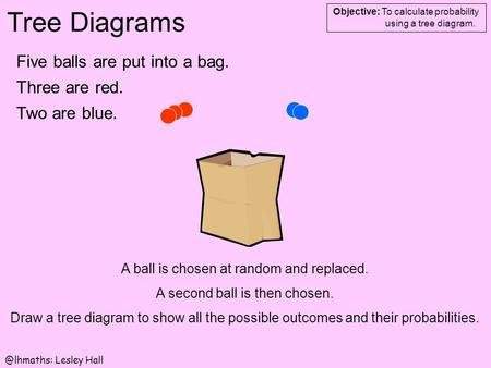 Tree Diagrams Objective: To calculate probability using a tree Lesley Hall Five balls are put into a bag. Three are red. Two are blue.