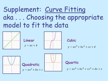 Supplement: Curve Fitting aka... Choosing the appropriate model to fit the data Linear Quadratic Cubic Quartic.