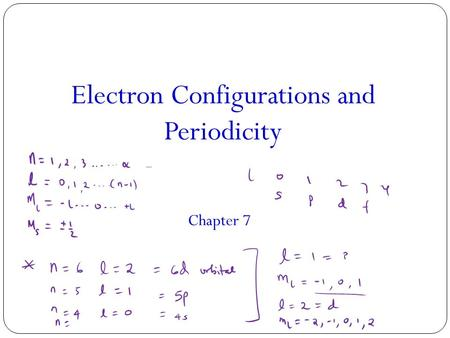 Electron Configurations and Periodicity Chapter 7.