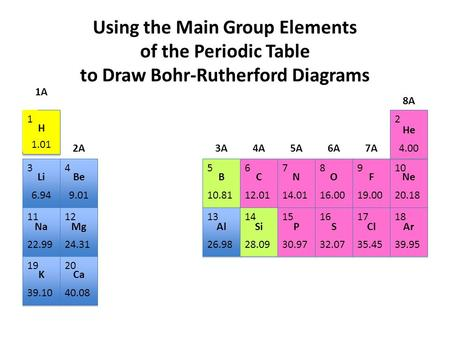 Using the Main Group Elements of the Periodic Table to Draw Bohr-Rutherford Diagrams 1.01 1 He 4.00 2 3 4 5 6 7 8 9 10 11 12 13 14 15 16 17 18 19 20.