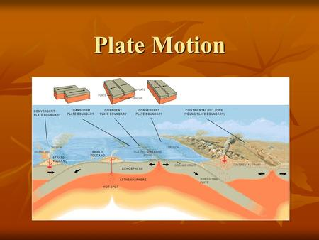 Plate Motion. Remember that the planet is divided into four sections… Remember that the planet is divided into four sections… The Inner Core The Inner.