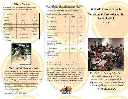 Gallatin County Schools Nutrition & Physical Activity Report Card 2012 The Gallatin County Schools are dedicated to serving nutritious meals and providing.