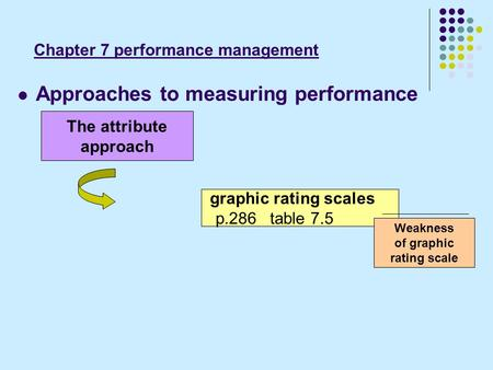 Chapter 7 performance management Approaches to measuring performance The attribute approach graphic rating scales p.286 table 7.5 Weakness of graphic rating.