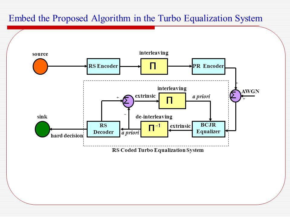 Turbo Equalization over EPR4 Channels