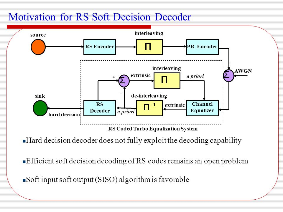 Presentation Outline Iterative decoding for RS codes Symbol-level algebraic soft decision decoding Simulation results Binary expansion of RS codes and soft decoding algorithms Applications and future works