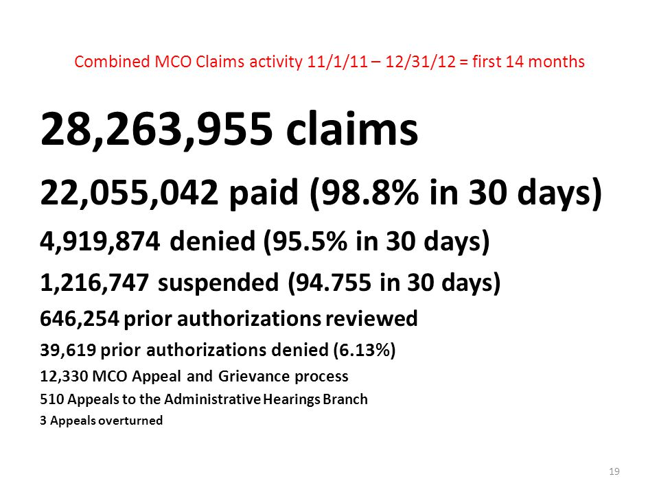 Prompt Pay (DMS) 4/15/13 forward: DOI handles prompt pay issues During DMS time of handling PP issues, we received 243 complaints encompassing 22,881 claims.