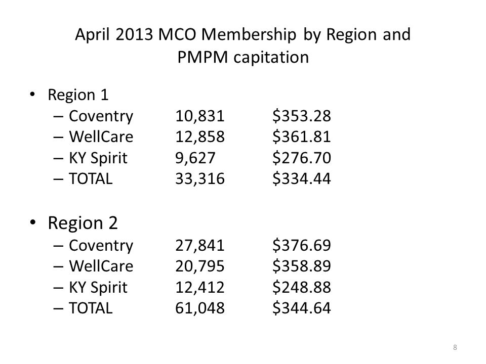 April 2013 MCO Membership by Region and PMPM capitation Region 3 – Coventry 13,306$422.74 – WellCare13,251$381.30 – Humana16,900$393.34 – Passport127,559$458.43 – TOTAL171,016$443.24 Region 4 – Coventry39,647$378.92 – WellCare28,144$404.52 – KY Spirit26,027$298.27 – TOTAL93,818$364.22 9