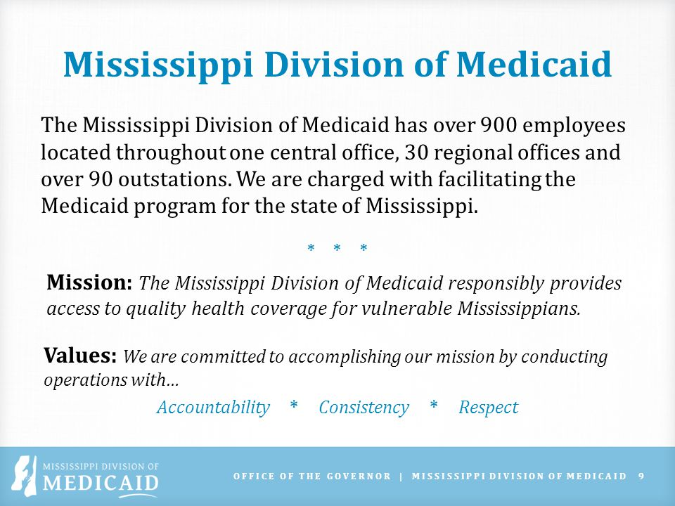 OFFICE OF THE GOVERNOR | MISSISSIPPI DIVISION OF MEDICAID10 History of Medicaid 1965 - Medicaid was created as part of the Social Security Amendments of 1965, to provide health coverage for certain eligible, low income populations.