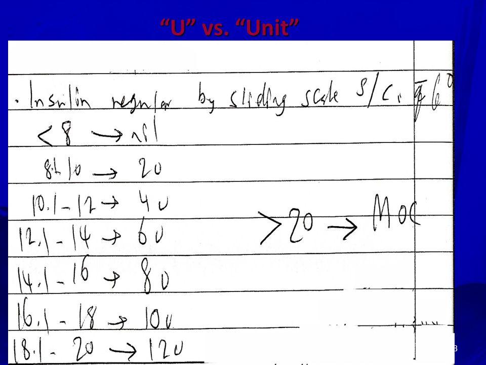 Secondary Literature49 U vs. Unit