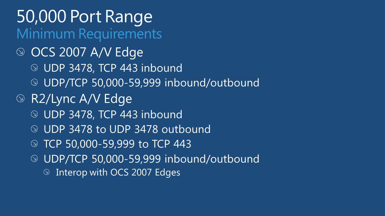 443 TCP 3478 UDP 443 TCP 3478 UDP 50,000 port range 50,000 port range 443 TCP 3478 UDP 443 TCP 3478 UDP 50,000 port range 50,000 port range 443 TCP 3478 UDP 443 TCP 3478 UDP 50,000 port range 50,000 port range 443 TCP 3478 UDP 443 TCP 3478 UDP 50,000 port range 50,000 port range