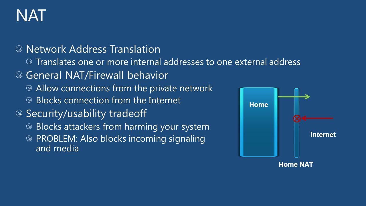 Inner FW Perimeter Network Outer FW Work Internet