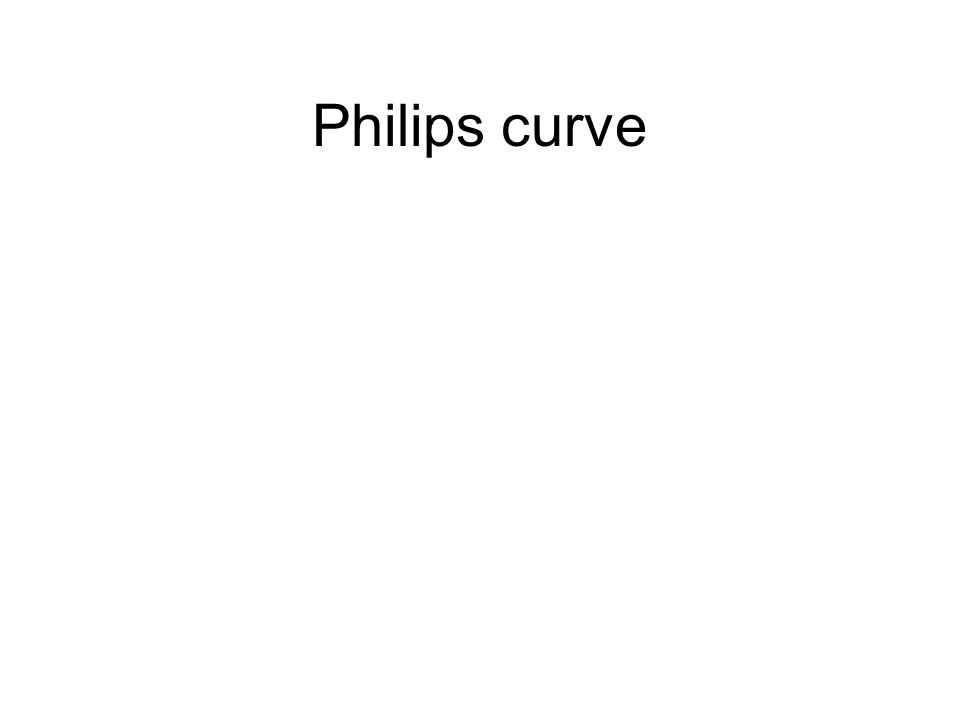 The Empirical Fit of the Phillips Curve Empirically, the slope is approximately one-half.