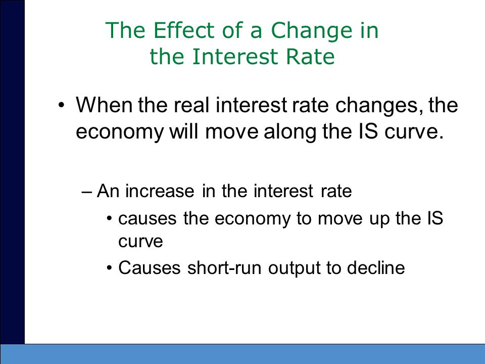 When the real interest rate changes, the economy will move along the IS curve: –The higher interest rate raises borrowing costs reduces demand for investment reduces output below potential