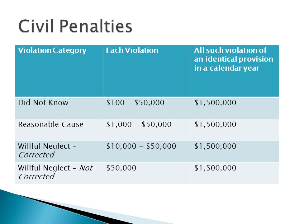  For health plans, providers, clearinghouses and business associates that: Knowingly and improperly disclose information Obtain information under false pretenses  Penalties can apply to any 'person'  Penalties are higher for actions designed to generate monetary gain