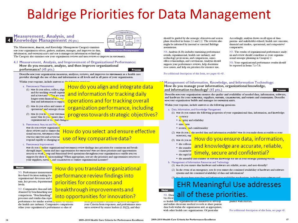 Baldrige Priorities for Data Management How do you translate organizational performance review findings into priorities for continuous and breakthrough improvements and into opportunities for innovation.