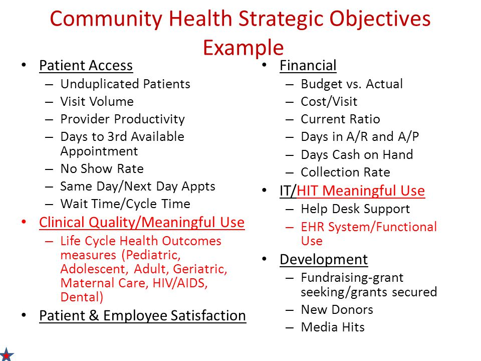 Community Health Strategic Objectives Example Patient Access – Unduplicated Patients – Visit Volume – Provider Productivity – Days to 3rd Available Appointment – No Show Rate – Same Day/Next Day Appts – Wait Time/Cycle Time Clinical Quality/Meaningful Use – Life Cycle Health Outcomes measures (Pediatric, Adolescent, Adult, Geriatric, Maternal Care, HIV/AIDS, Dental) Patient & Employee Satisfaction Financial – Budget vs.