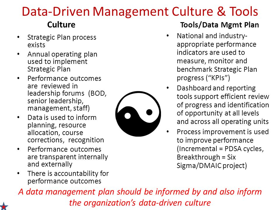 Data-Driven Management Culture & Tools Culture Strategic Plan process exists Annual operating plan used to implement Strategic Plan Performance outcomes are reviewed in leadership forums (BOD, senior leadership, management, staff) Data is used to inform planning, resource allocation, course corrections, recognition Performance outcomes are transparent internally and externally There is accountability for performance outcomes Tools/Data Mgmt Plan National and industry- appropriate performance indicators are used to measure, monitor and benchmark Strategic Plan progress ( KPIs ) Dashboard and reporting tools support efficient review of progress and identification of opportunity at all levels and across all operating units Process improvement is used to improve performance (Incremental = PDSA cycles, Breakthrough = Six Sigma/DMAIC project) A data management plan should be informed by and also inform the organization's data-driven culture
