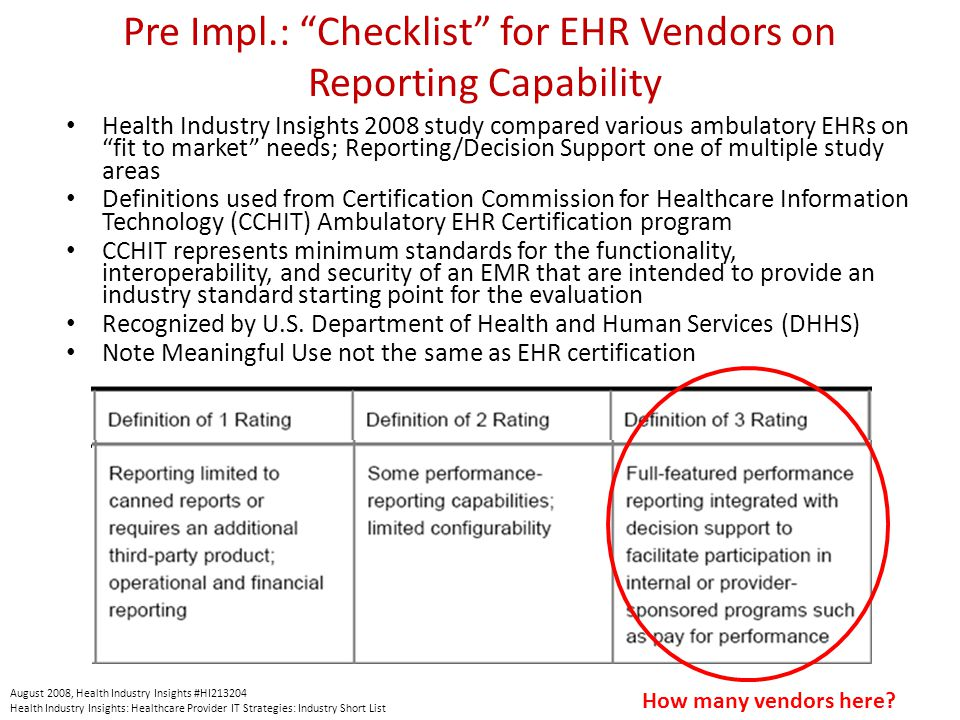 Pre Impl.: Checklist for EHR Vendors on Reporting Capability Health Industry Insights 2008 study compared various ambulatory EHRs on fit to market needs; Reporting/Decision Support one of multiple study areas Definitions used from Certification Commission for Healthcare Information Technology (CCHIT) Ambulatory EHR Certification program CCHIT represents minimum standards for the functionality, interoperability, and security of an EMR that are intended to provide an industry standard starting point for the evaluation Recognized by U.S.
