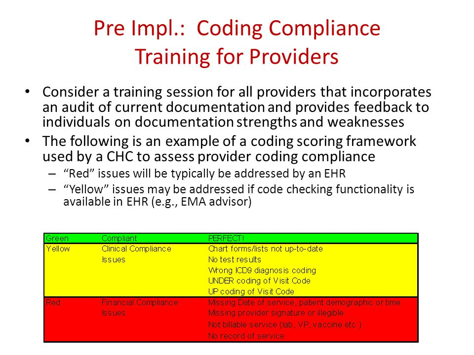 Pre Impl.: Coding Compliance Training for Providers Consider a training session for all providers that incorporates an audit of current documentation and provides feedback to individuals on documentation strengths and weaknesses The following is an example of a coding scoring framework used by a CHC to assess provider coding compliance – Red issues will be typically be addressed by an EHR – Yellow issues may be addressed if code checking functionality is available in EHR (e.g., EMA advisor)