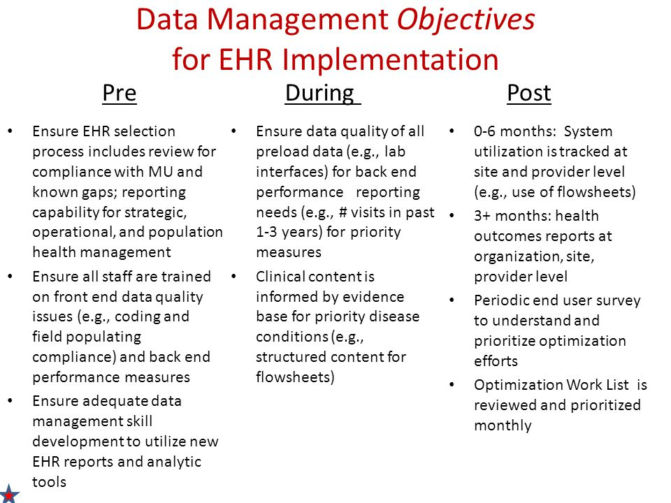 Data Management Objectives for EHR Implementation PreDuringPost Ensure EHR selection process includes review for compliance with MU and known gaps; reporting capability for strategic, operational, and population health management Ensure all staff are trained on front end data quality issues (e.g., coding and field populating compliance) and back end performance measures Ensure adequate data management skill development to utilize new EHR reports and analytic tools Ensure data quality of all preload data (e.g., lab interfaces) for back end performance reporting needs (e.g., # visits in past 1-3 years) for priority measures Clinical content is informed by evidence base for priority disease conditions (e.g., structured content for flowsheets) 0-6 months: System utilization is tracked at site and provider level (e.g., use of flowsheets) 3+ months: health outcomes reports at organization, site, provider level Periodic end user survey to understand and prioritize optimization efforts Optimization Work List is reviewed and prioritized monthly