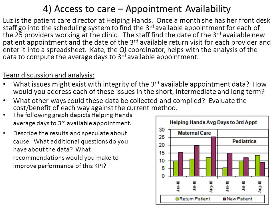 4) Access to care – Appointment Availability Luz is the patient care director at Helping Hands.