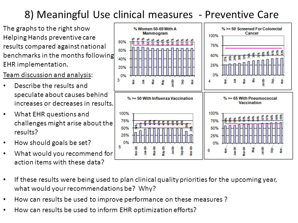 8) Meaningful Use clinical measures - Preventive Care If these results were being used to plan clinical quality priorities for the upcoming year, what would your recommendations be.