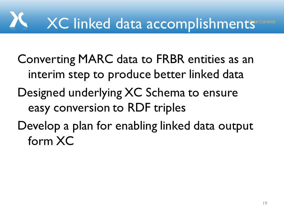 RDF triple 20 http://id.loc.gov/authorities /sh85103735#concept http://www.