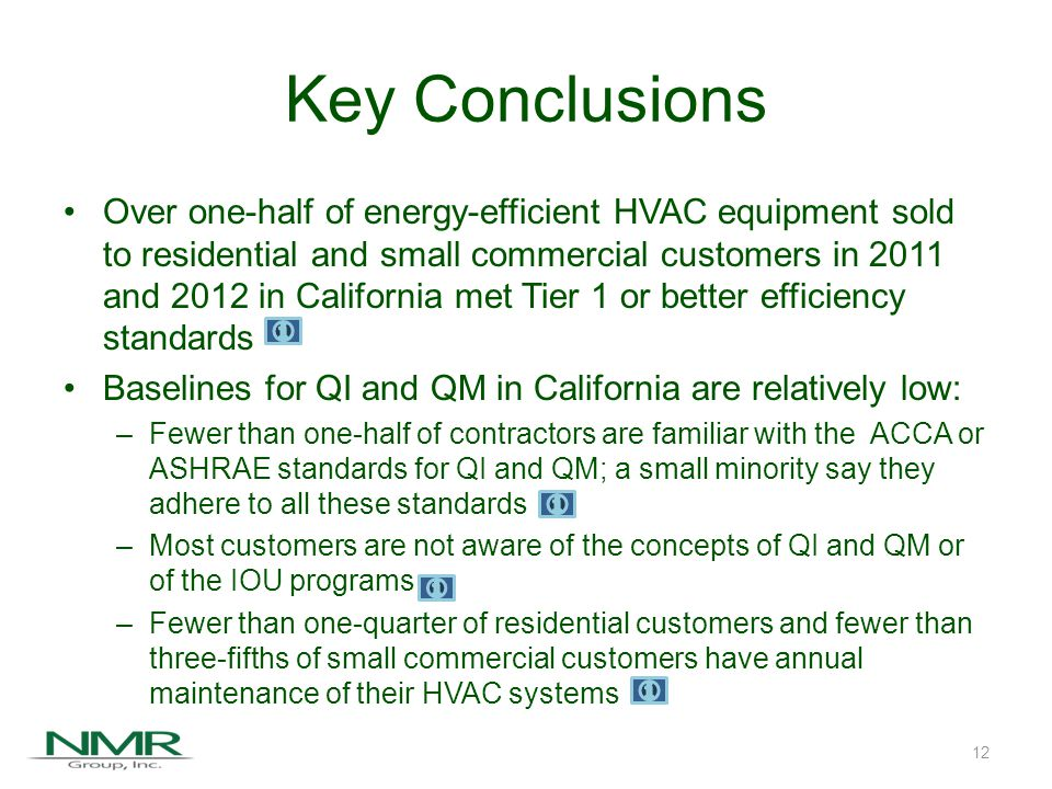 Progress Toward California Energy Efficiency Strategic Plan Market Share Goals Goal: 15% of HVAC equipment shipments optimized for California's climate by 2015 and 70% by 2020.
