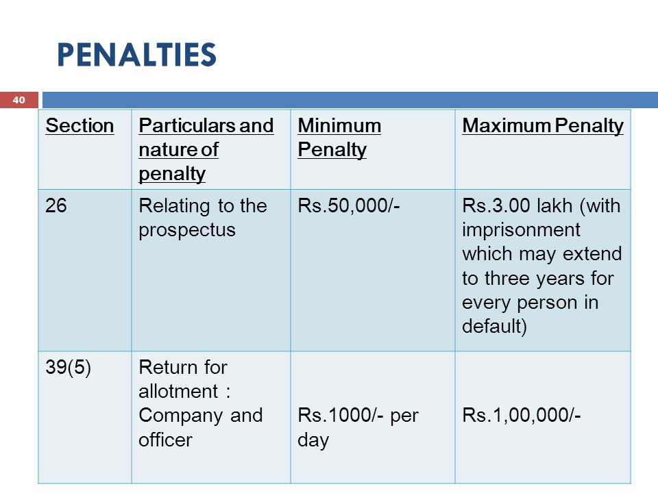 PENALTIES 41 SAXENA & SAXENA SectionParticulars and nature of penalty Minimum Penalty Maximum Penalty 40Making public offer Rs.5.00 LakhsRs.