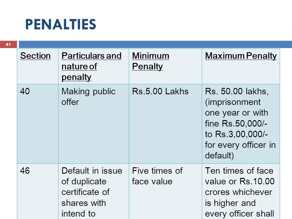 PENALTIES 42 SAXENA & SAXENA SectionParticulars and nature of penalty Minimum Penalty Maximum Penalty 64(2)Failure to intimate alteration in capital Rs.1000/- per day or Rs.5,00,000/- whichever is higher 66Reduction of capital Rs.5.00 LacsRs.25.00 Lacs 74Repayment of deposit Rs.1.00 crores Rs.10.00 crores (imprisonment which may extend to 7 years or with fine Rs.25.00 lacs or Rs.2.00 crores for every officer in default).