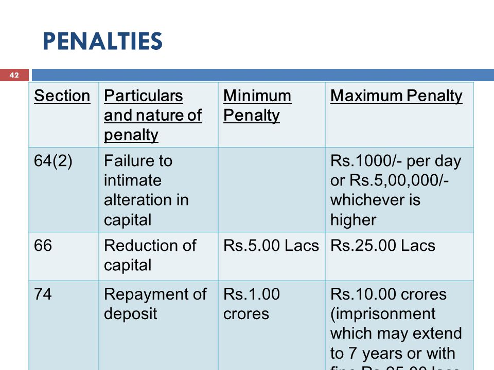 PENALTIES 43 SAXENA & SAXENA SectionParticulars and nature of penalty Minimum Penalty Maximum Penalty 92(5)Filing of Annual Return after 330 days (270 + 60) Company : Rs.50,000/- Officer : Imprisonment upto 6 months or fine Rs.50,000/- to Rs.5,00,000/- or both.