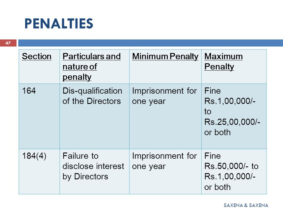 PENALTIES 48 SAXENA & SAXENA SectionParticulars and nature of penalty Minimum Penalty Maximum Penalty 185Loan to Directors Company: Rs.5,00,000/- Directors to whom loan given: imprisonment for 6 months Rs.25,00,000/- Fine Rs.5,00,000/- to Rs.25,00,000/- 186Investment of Loan Company: Rs.25,000/- Officer in default: imprisonment upto 2 years Rs.5,00,000/- Fine Rs.25,000/- to Rs.1,00,000/-