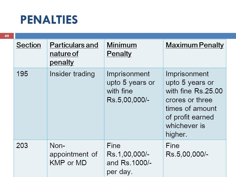 PENALTIES 50 SAXENA & SAXENA SectionParticulars and nature of penalty Minimum Penalty Maximum Penalty 447FraudImprisonment : six months to ten years Fine : equivalent to amount of fraud Amount equivalent to three times of fraud amount 448False statement Imprisonment : six months to ten years Fine : equivalent to amount of fraud Amount equivalent to three times of fraud amount 449False evidence 3 years imprisonment Fine upto Rs.10,00,000/-