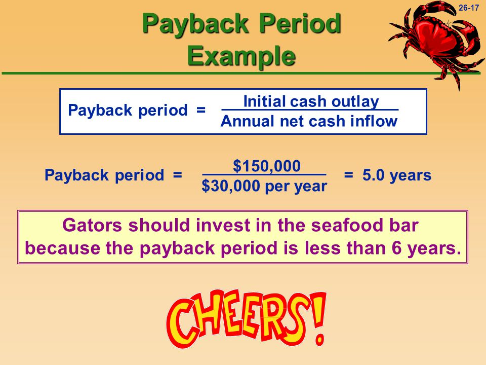 26-17 Initial cash outlay Annual net cash inflow Payback period = $150,000 $30,000 per year = 5.0 years Gators should invest in the seafood bar because the payback period is less than 6 years.