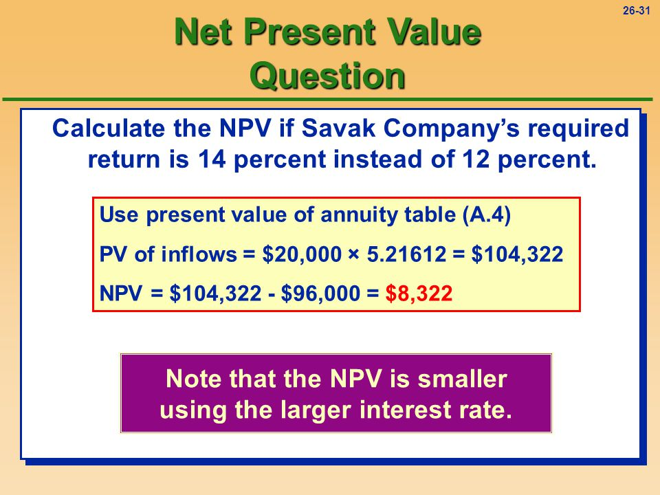 26-31 Calculate the NPV if Savak Company's required return is 14 percent instead of 12 percent.