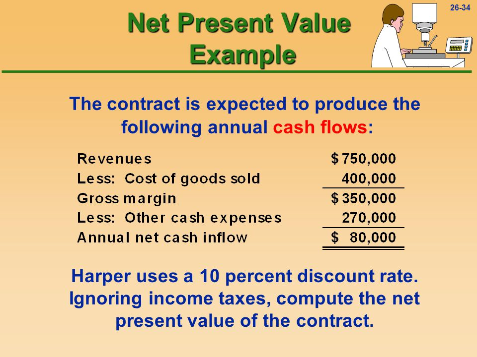 26-34 The contract is expected to produce the following annual cash flows: Harper uses a 10 percent discount rate.